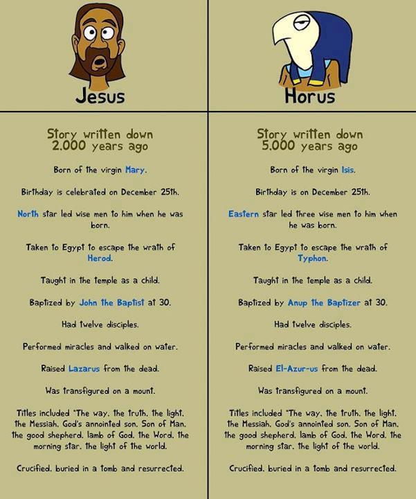 Jesus-vs-Horus